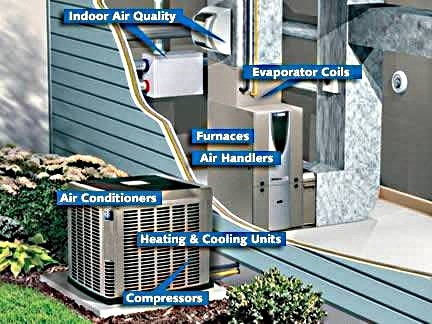 Heating cooling info pend oreille mechanical sandpoint heating - Choosing condensing central heating unit ...